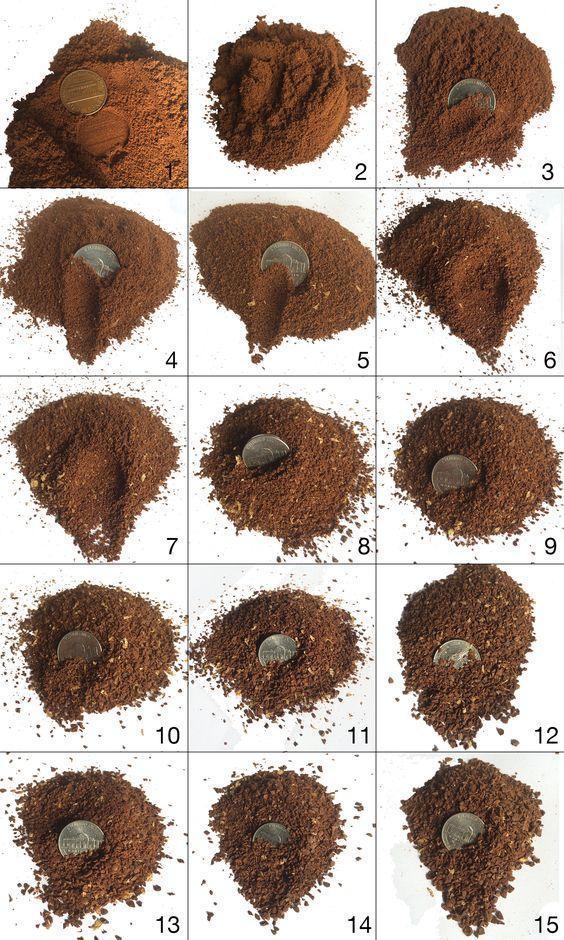 Độ xốp của bột cà phê